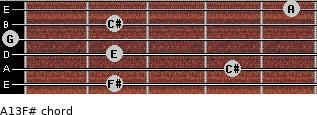 A13/F# for guitar on frets 2, 4, 2, 0, 2, 5