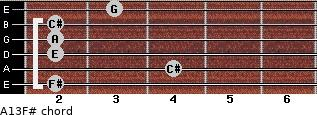 A13/F# for guitar on frets 2, 4, 2, 2, 2, 3