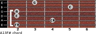 A13/F# for guitar on frets 2, 4, 2, 2, 5, 3