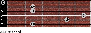 A13/F# for guitar on frets 2, 4, 5, 2, 2, 0