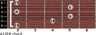 A13/F# for guitar on frets 2, 4, 5, 2, 5, 2