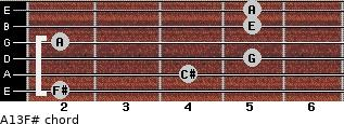 A13/F# for guitar on frets 2, 4, 5, 2, 5, 5