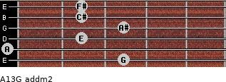 A13/G add(m2) for guitar on frets 3, 0, 2, 3, 2, 2