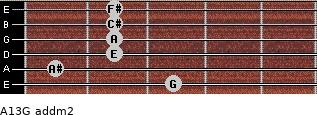 A13/G add(m2) for guitar on frets 3, 1, 2, 2, 2, 2