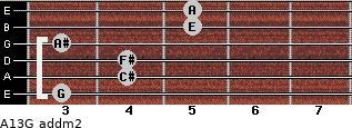 A13/G add(m2) for guitar on frets 3, 4, 4, 3, 5, 5