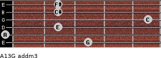 A13/G add(m3) for guitar on frets 3, 0, 2, 5, 2, 2