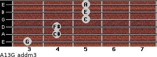 A13/G add(m3) for guitar on frets 3, 4, 4, 5, 5, 5