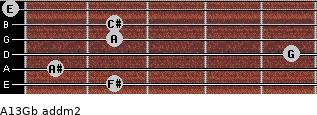 A13/Gb add(m2) for guitar on frets 2, 1, 5, 2, 2, 0