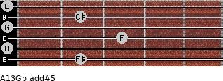 A13/Gb add(#5) guitar chord