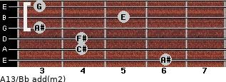 A13/Bb add(m2) for guitar on frets 6, 4, 4, 3, 5, 3