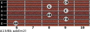 A13/Bb add(m2) for guitar on frets 6, 9, 8, 9, 8, 9