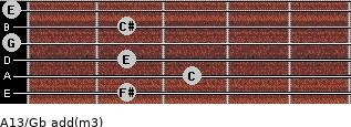 A13/Gb add(m3) for guitar on frets 2, 3, 2, 0, 2, 0