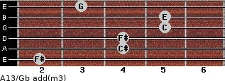 A13/Gb add(m3) for guitar on frets 2, 4, 4, 5, 5, 3