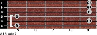 A13 add(7) for guitar on frets 5, 9, 5, 9, 9, 9