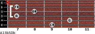 A13b5/Db for guitar on frets 9, 10, 7, 8, 7, x