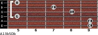 A13b5/Db for guitar on frets 9, 9, 5, 8, 7, 5