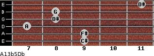 A13b5/Db for guitar on frets 9, 9, 7, 8, 8, 11