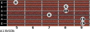 A13b5/Db for guitar on frets 9, 9, 7, 8, 8, 5