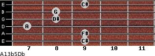 A13b5/Db for guitar on frets 9, 9, 7, 8, 8, 9