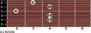A13b5/Db for guitar on frets x, 4, 4, 2, 4, 3