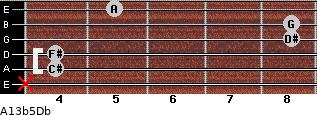 A13b5/Db for guitar on frets x, 4, 4, 8, 8, 5