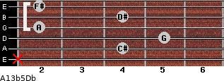 A13b5/Db for guitar on frets x, 4, 5, 2, 4, 2