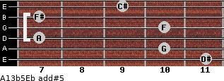 A13b5/Eb add(#5) guitar chord
