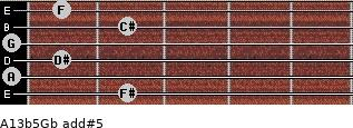 A13b5/Gb add(#5) guitar chord