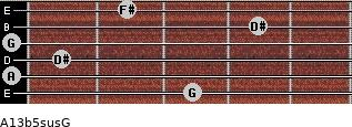 A13b5sus/G for guitar on frets 3, 0, 1, 0, 4, 2