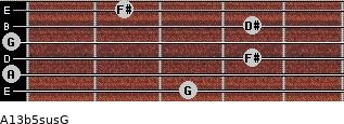 A13b5sus/G for guitar on frets 3, 0, 4, 0, 4, 2