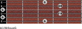 A13b5sus/G for guitar on frets 3, 0, 4, 0, 4, 3