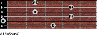 A13b5sus/G for guitar on frets 3, 0, 4, 2, 4, 2