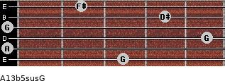 A13b5sus/G for guitar on frets 3, 0, 5, 0, 4, 2
