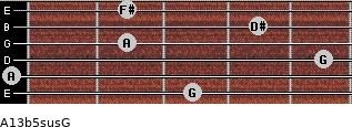 A13b5sus/G for guitar on frets 3, 0, 5, 2, 4, 2