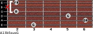 A13b5sus/G for guitar on frets 3, 6, 5, 2, x, 2