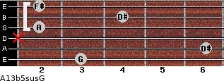 A13b5sus/G for guitar on frets 3, 6, x, 2, 4, 2