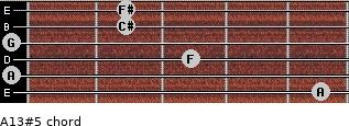 A13#5 for guitar on frets 5, 0, 3, 0, 2, 2