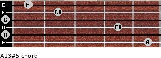 A13#5 for guitar on frets 5, 0, 4, 0, 2, 1
