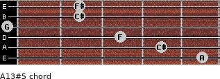A13#5 for guitar on frets 5, 4, 3, 0, 2, 2