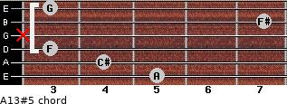 A13#5 for guitar on frets 5, 4, 3, x, 7, 3