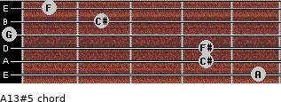 A13#5 for guitar on frets 5, 4, 4, 0, 2, 1