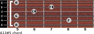 A13#5 for guitar on frets 5, 8, 5, 6, 7, 5