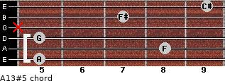 A13#5 for guitar on frets 5, 8, 5, x, 7, 9