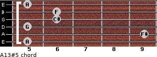 A13#5 for guitar on frets 5, 9, 5, 6, 6, 5