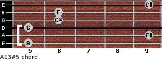 A13#5 for guitar on frets 5, 9, 5, 6, 6, 9