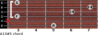 A13#5 for guitar on frets 5, x, 3, 6, 7, 3
