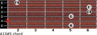 A13#5 for guitar on frets 5, x, 5, 6, 6, 2