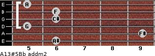 A13#5/Bb add(m2) guitar chord