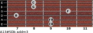 A13#5/Db add(m3) guitar chord