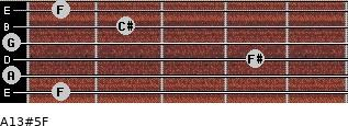 A13#5/F for guitar on frets 1, 0, 4, 0, 2, 1